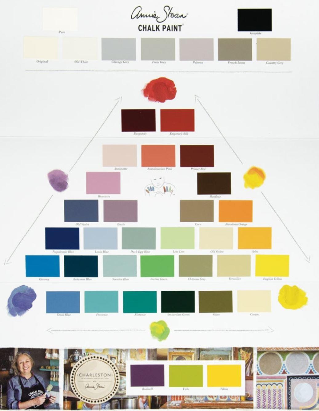 Annie Sloan Paint Color Chart Kinna